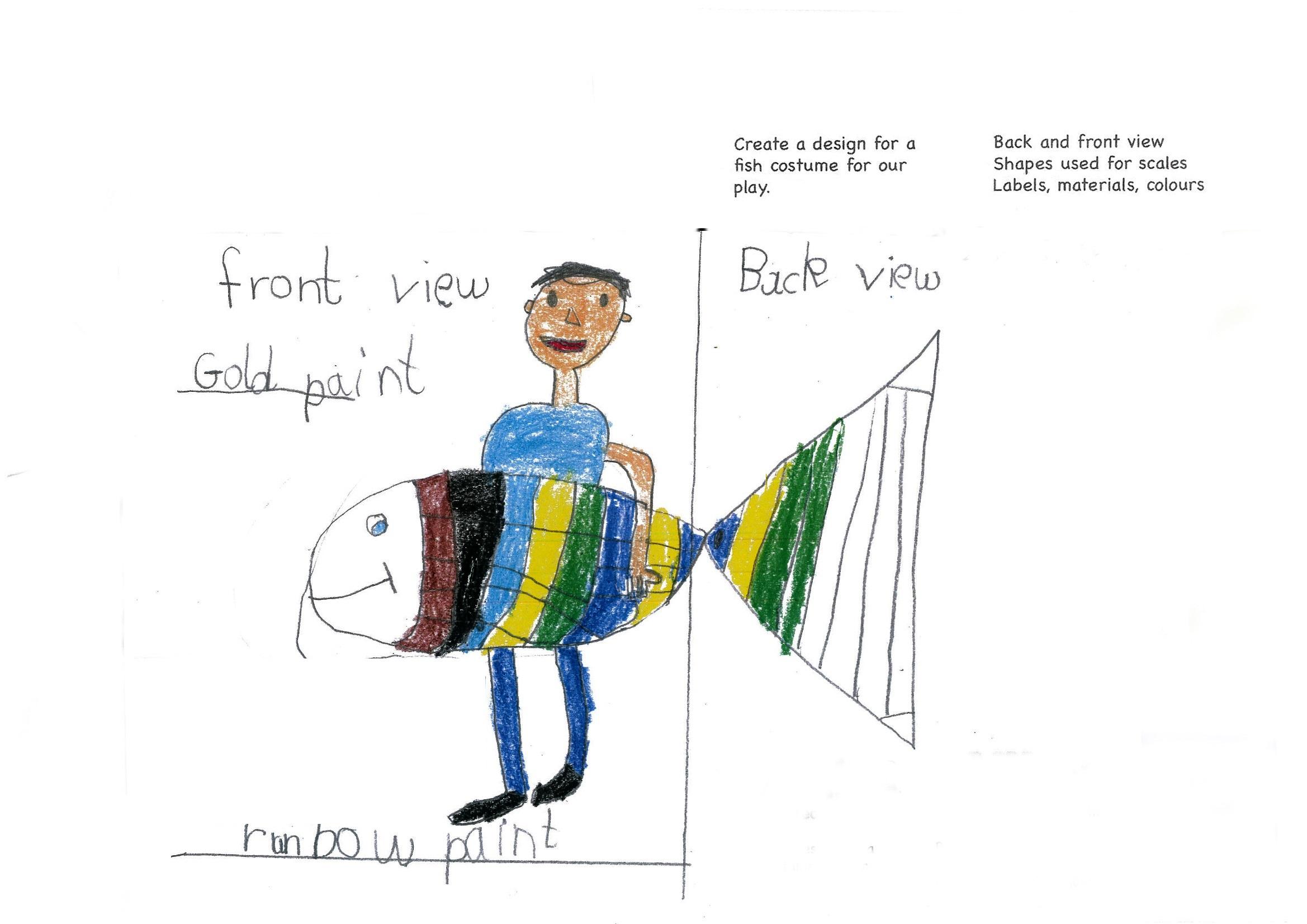 Design Project Rainbow Costume Below The Australian Curriculum