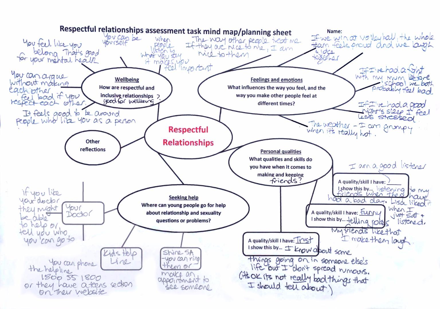 Acara australian curriculum mathematics topics