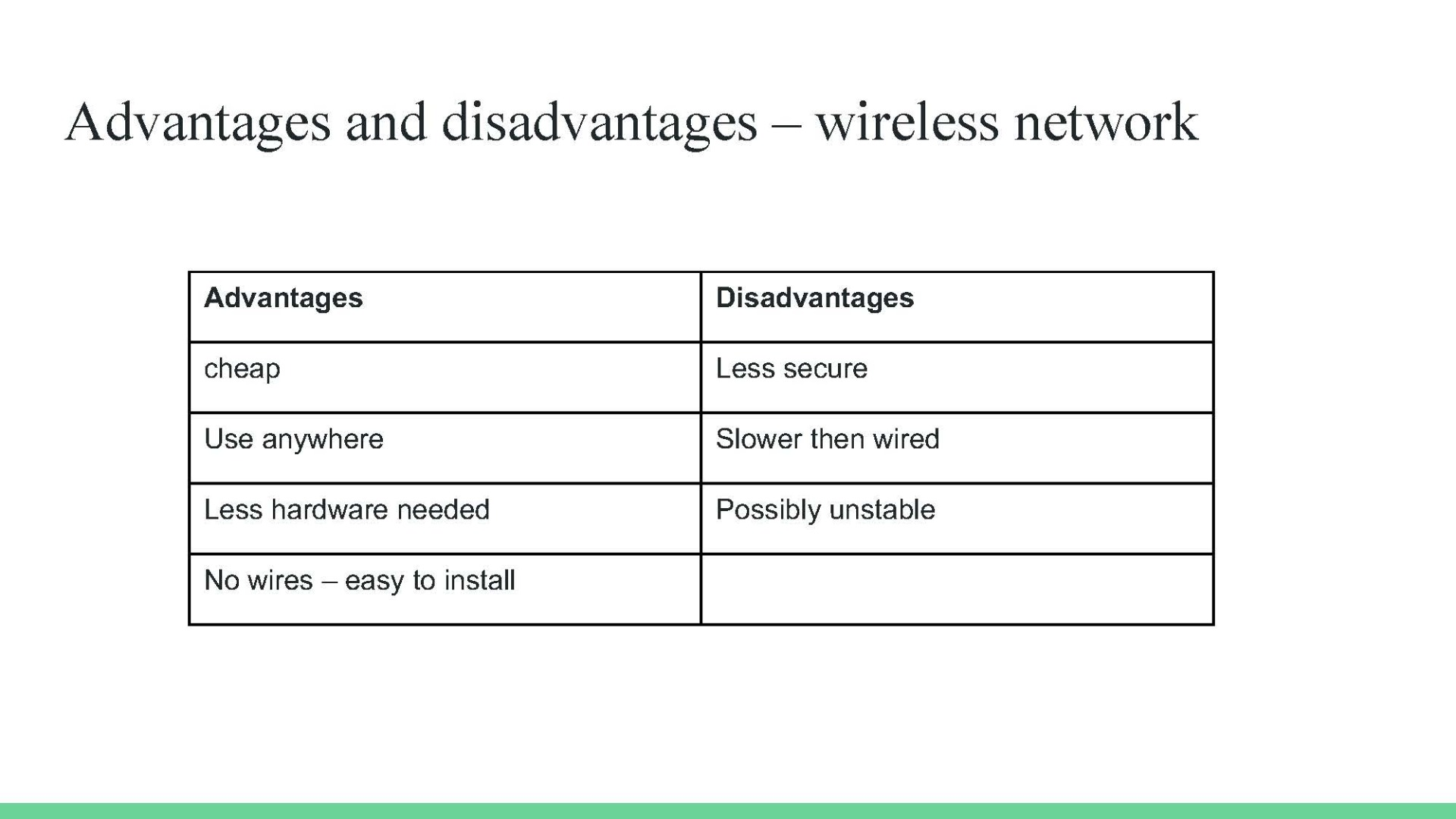 advantages disadvantages of wifi Some disadvantages of wireless communication include a limited amount of bandwidth for communication and breaches of network security wireless transmissions can be seen or heard by others on the network, unless security is set so that only registered devices within the network are able to receive data.