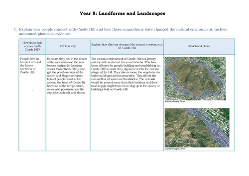 <p>Landforms and landscapes</p>
